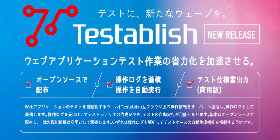 Testablish NEW RELEASE