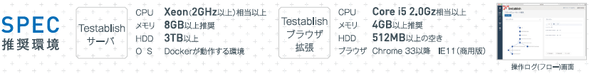 Testablish spec