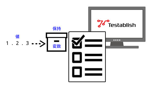 Diagram of Variables can be used in test cases